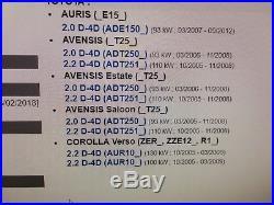 Toyota Auris, Avensis T25, Corolla 2.0/2.2 D-4D Clutch Kit Sachs 3000 951 991